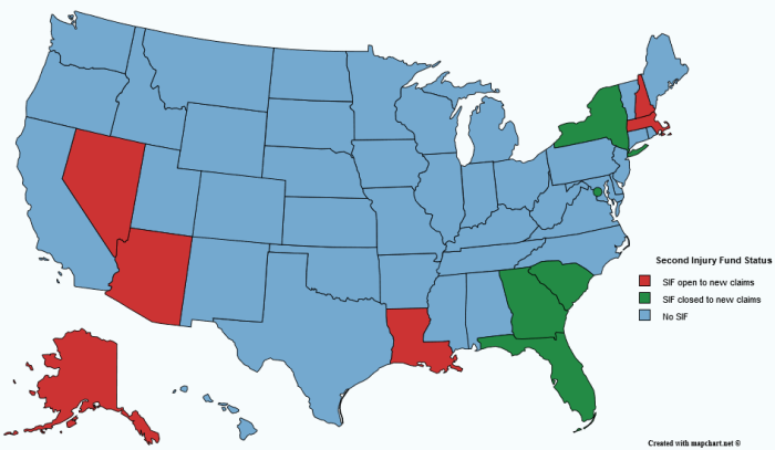 Map showing state-by-state Second Injury Fund status