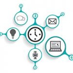 """EHS Today Webinar Highlights the Power of """"Microlearning"""""""